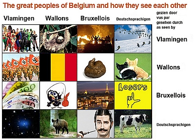 People of Belgium