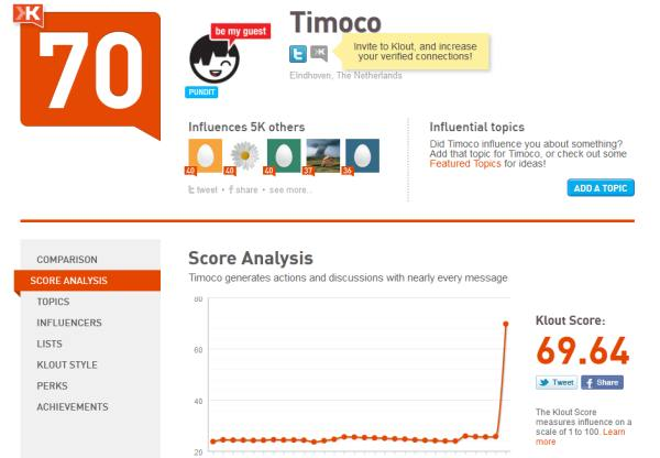 timocoteam klout