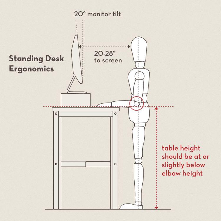 Ikea Zit Sta Bureau.Ikea Standing Desk Bekant Zit Sta Bureau Door Dailybits