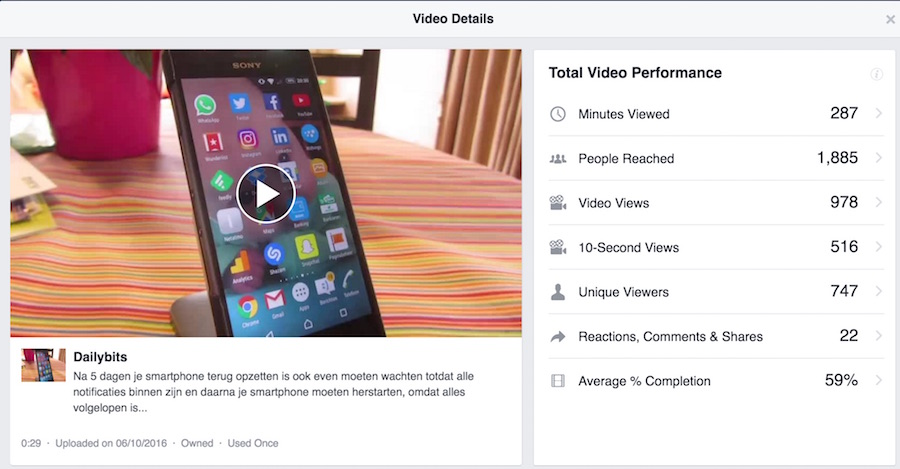 fb video publishing tools stats