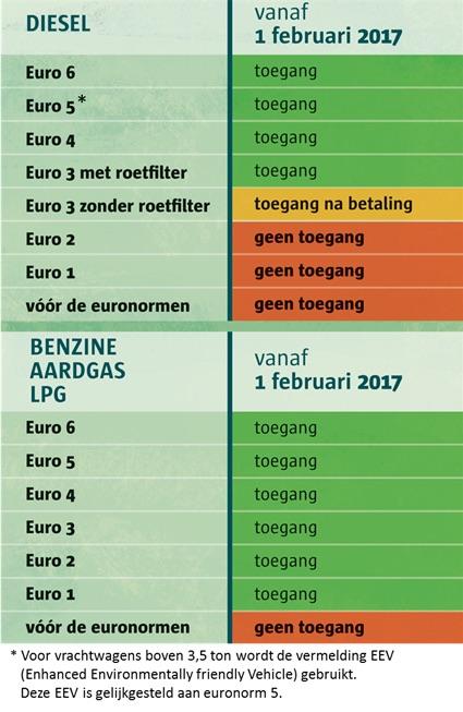 euronorm_tot_2019_onder_elkaar_klein